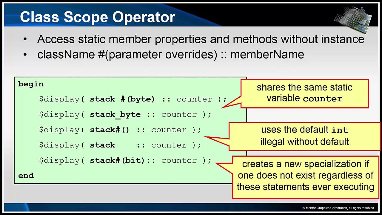 OOP Design Pattern Examples Session | Subject Matter Expert - Dave Rich | SystemVerilog OOP for UVM Verification Course