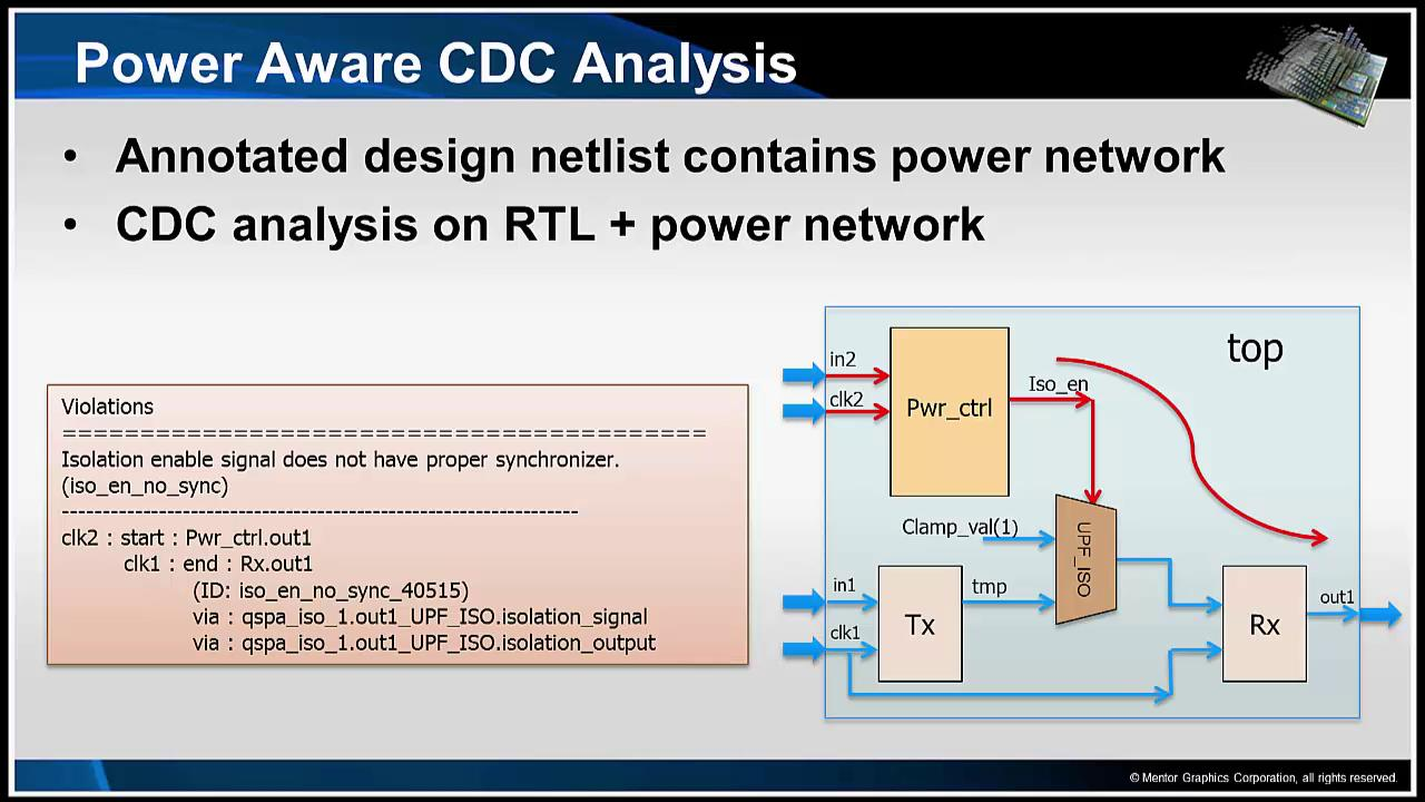 Integrating Power Aware CDC into a Design Flow Session | Subject Matter Expert - Kurt Takara | Power Aware CDC Verification Course