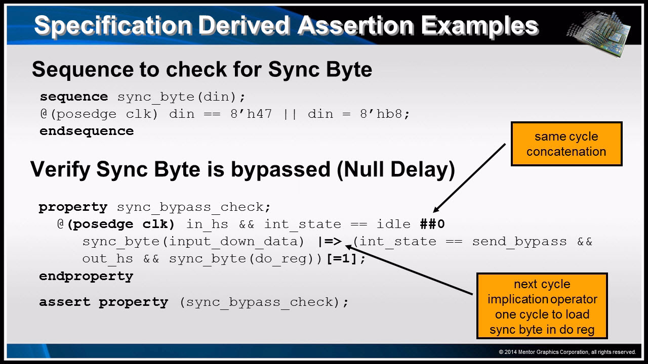 Questa® Simulation Demo Session | Subject Matter Expert - Chuck Seeley | Assertion-Based Verification Course