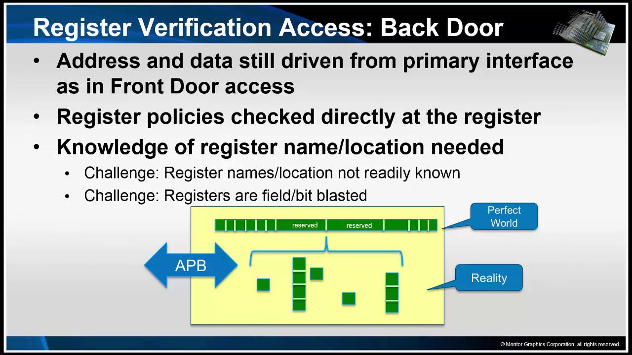 Memory Mapped Register Verification Session   Subject Matter Expert - Mark Eslinger   Formal-Based Technology: Automatic Formal Solutions Course