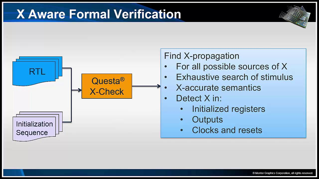 X-Check - Mitigating X Effects in Your Verification Session | Subject Matter Expert - Mark Eslinger | Formal-Based Technology: Automatic Formal Solutions Course