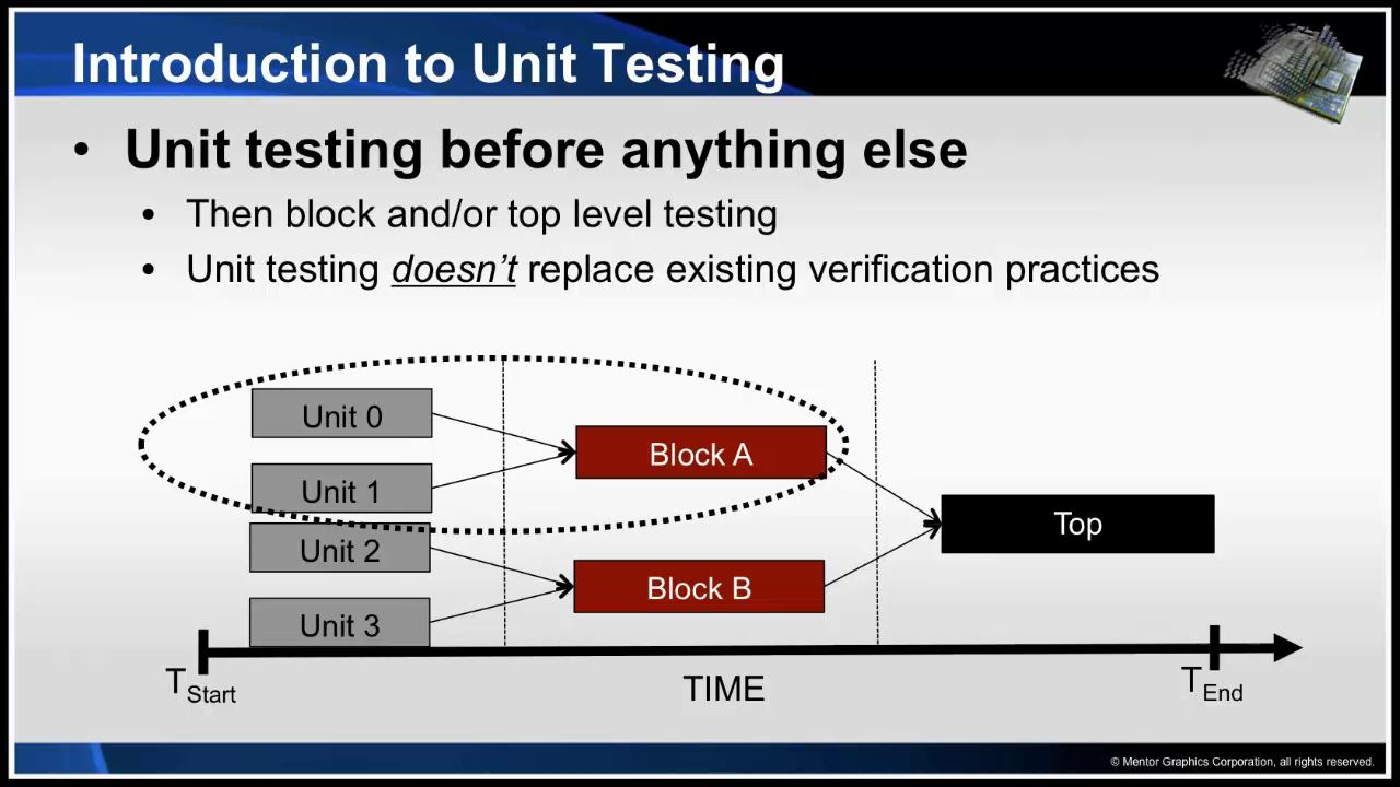 Introduction to SVUnit Session | Subject Matter Expert - Neil Johnson, XtremeEDA | Introduction to Unit Testing with SVUnit Course
