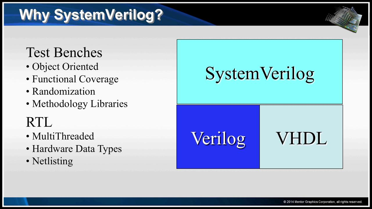 SystemVerilog Primer for VHDL Engineers Session | Subject Matter Expert - Ray Salemi | Introduction to the UVM Course