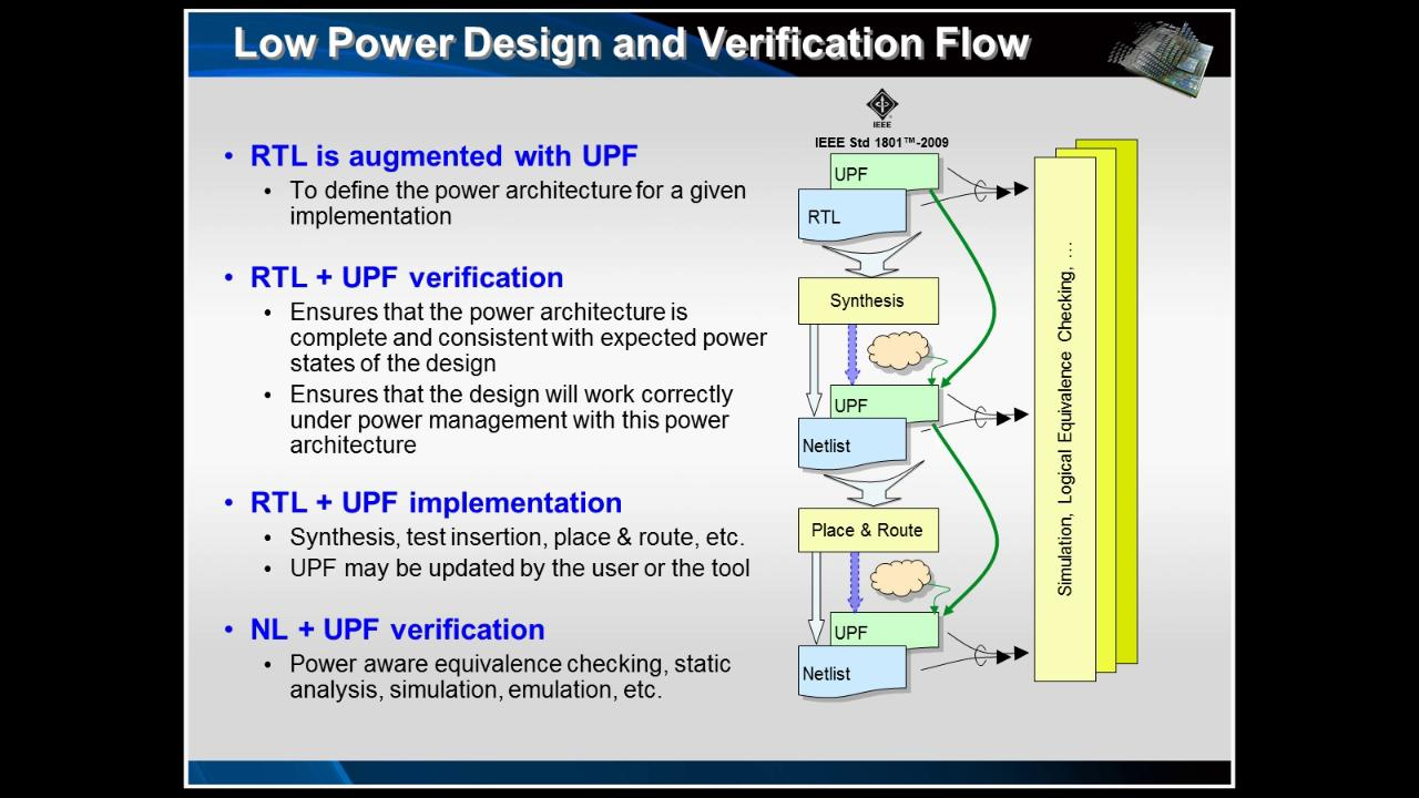 Introduction to Power Aware Verification Session   Subject Matter Expert - Erich Marshner   Power Aware Verification Course