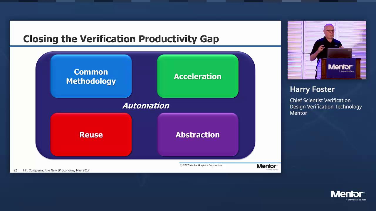 Conquering the New IP Economy | Silicon Valley Design & Verification IP Forum | Harry Foster