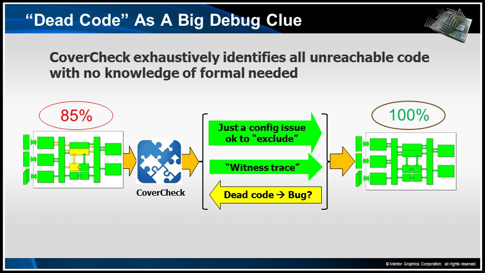 Enterprise Debug for Formal Session | Subject Matter Expert - Joe Hupcey | Enterprise Debug & Analysis Seminar