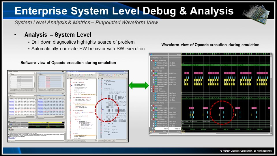 System Level Debug & Analysis Session | Subject Matter Expert - Gordon Allan | Enterprise Debug & Analysis Seminar