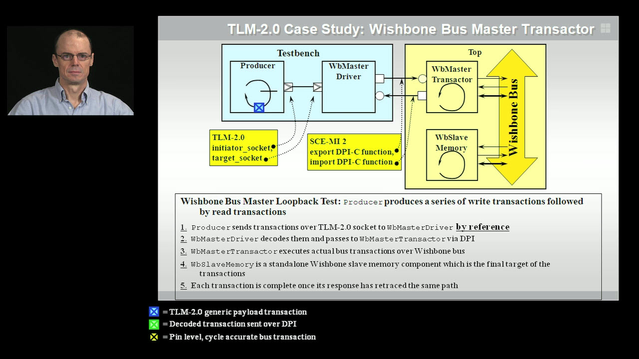 Modeling SystemC TLM-2.0 Drivers Session | Subject Matter Expert - John Stickley | Acceleration of SystemC & TLM 2.0 Testbenches with Co-Emulation