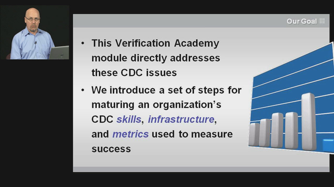 Overview and Welcome Session | Subject Matter Expert - Harry Foster | Clock-Domain Crossing Verification (CDC) Course
