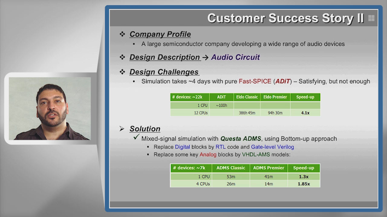 Improve AMS Verification Performance With Questa ADMS Session | Subject Matter Expert - Ahmed Eisawy | Improve AMS Verification Performance Course