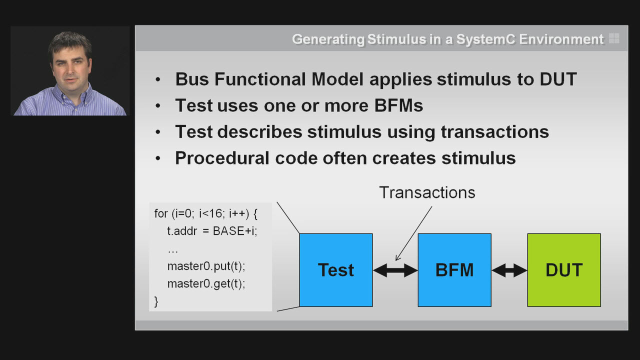 Integrating iTBA into a SystemC Environment Session | Subject Matter Expert - Steve Chappell | Intelligent Testbench Automation Course