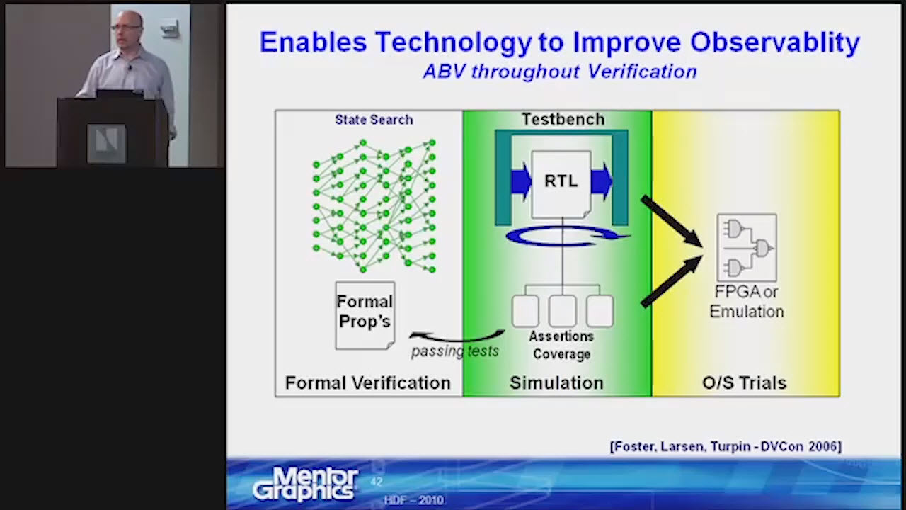 Industry Perspective & Opportunities in ABV Session | Subject Matter Expert - Harry Foster | Assertion-Based Verification for FPGA and IC Design Seminar