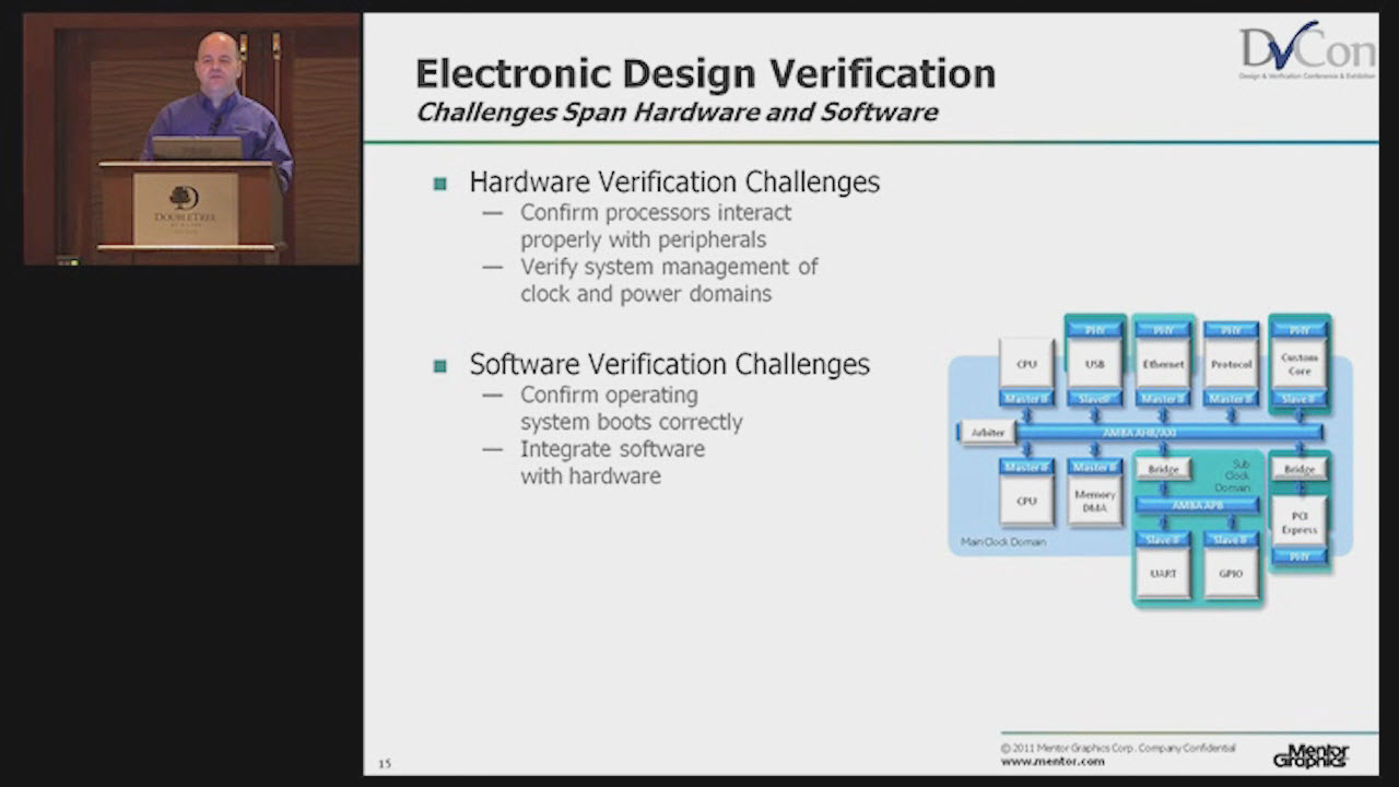 Processor-Based Verification and Questa Codelink Session | Subject Matter Expert - Tom Fitzpatrick | Advanced Verification Technologies in the Real World Seminar