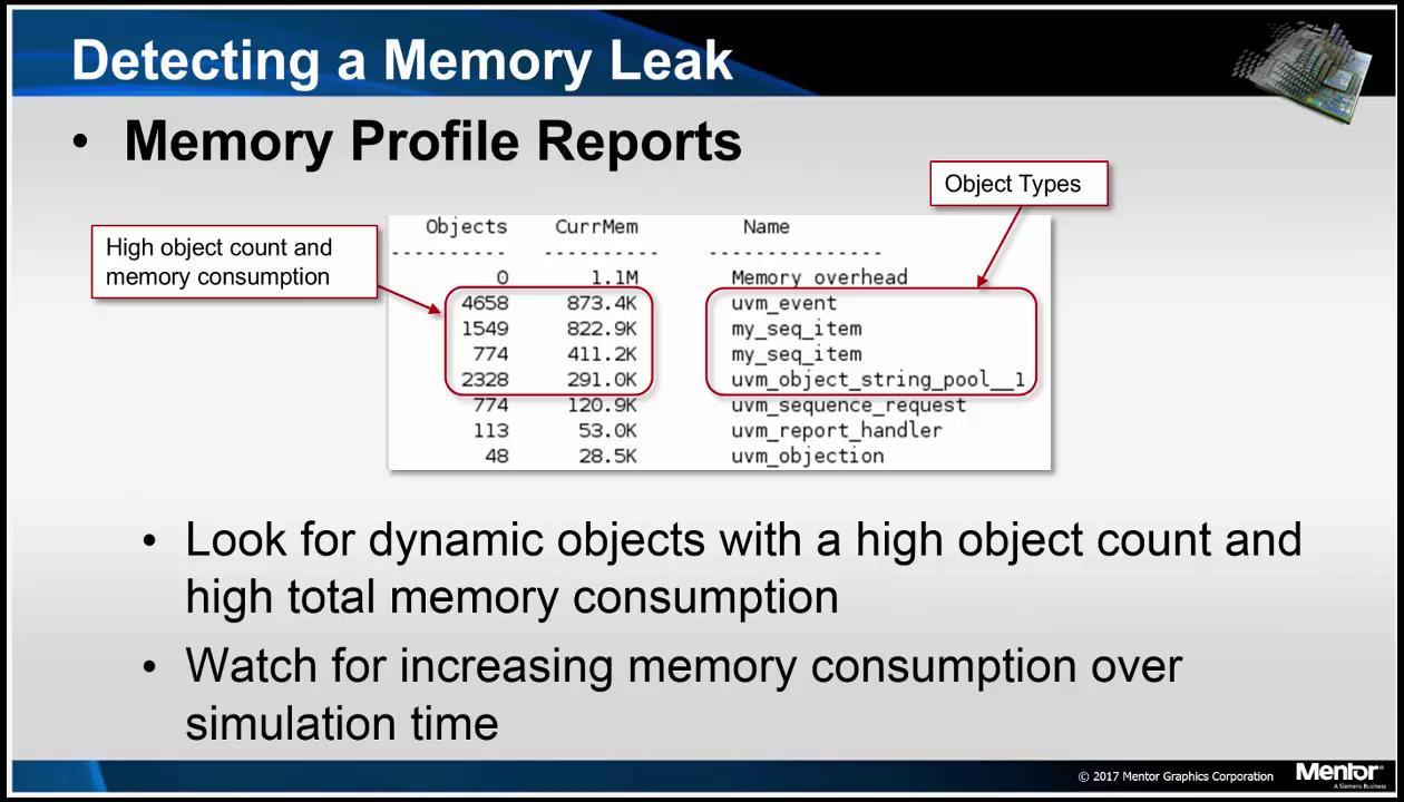 Memory Leak Debug Session | Subject Matter Expert - Tom Kiley | UVM Debug Course
