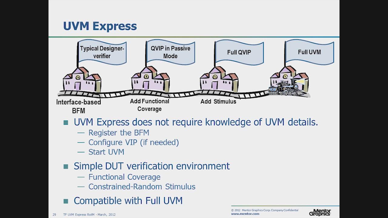 UVM Express Session | Subject Matter Expert - Tom Fitzpatrick | UVM Recipe of the Month Seminar