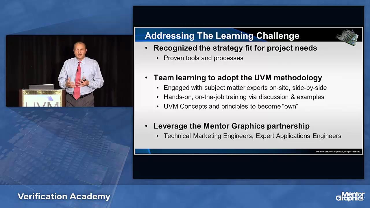 UVM Enabled Advanced Storage IP Silicon Success Session | Subject Matter Expert - Harmel Sangha | UVM Forum Seminar