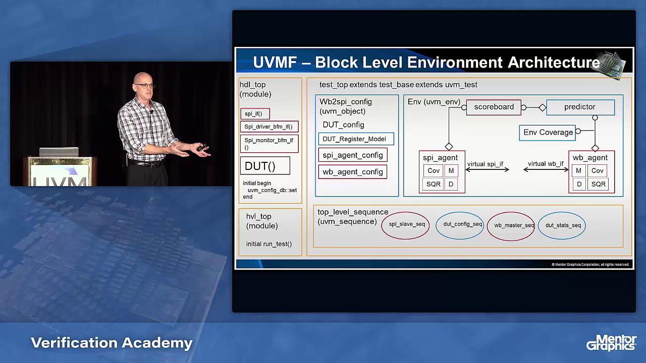 UVM Framework Session | Subject Matter Expert - Bob Oden | UVM Forum Seminar