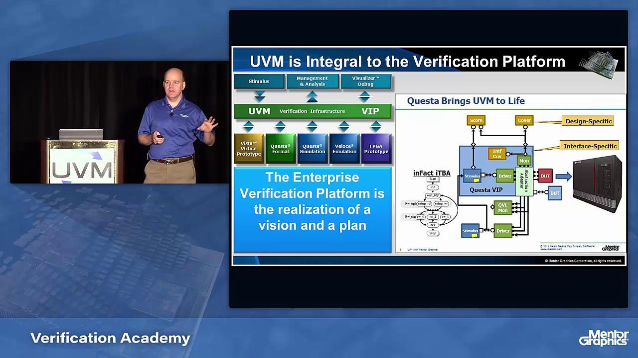 UVM Technology Overview Session | Subject Matter Expert - Tom Fitzpatrick | UVM Forum Seminar