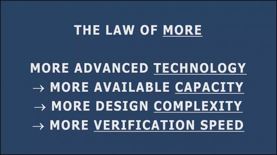Breaking the Speed Limits on SoC Verification with the Questa® Flow Session | Subject Matter Expert - Gordon Allan | Academy Live Web Seminar