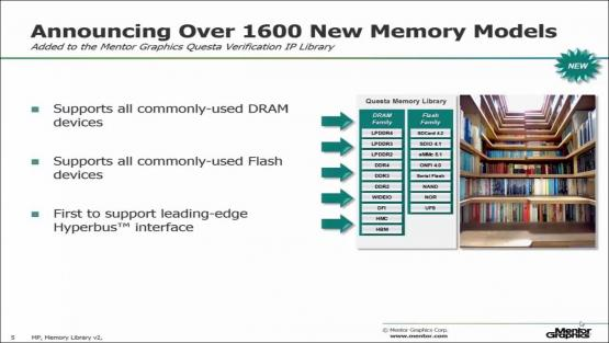 One Stop Verification IP Memory Library Session | Subject Matter Expert - Adam Rose | Verification Academy Technology Seminar