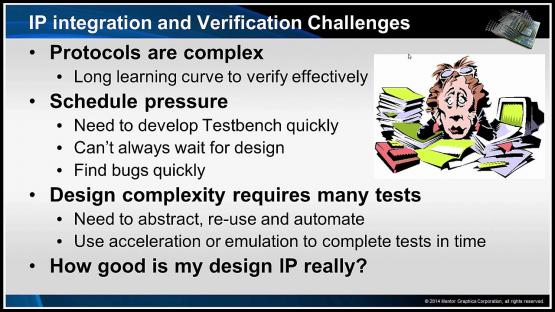 New School Thinking for Fast and Efficient Verification Using EZ-VIP Session | Subject Matter Expert - Jason Polychronopoulos | Verification Academy Live Seminar