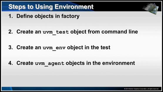 UVM Environments Session | Subject Matter Expert - Ray Salemi | Introduction to the UVM Course