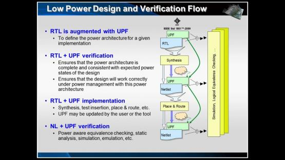 Introduction to Power Aware Verification Session | Subject Matter Expert - Erich Marshner | Power Aware Verification Course