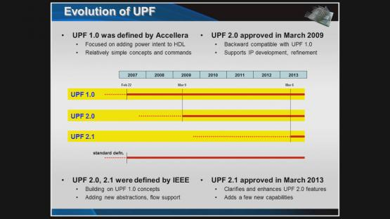 Overview of UPF Session | Subject Matter Expert - Erich Marshner | Power Aware Verification Course