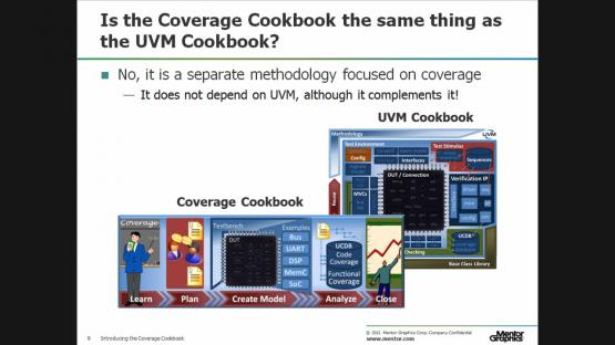 Beyond UVM: Effectively Modeling and Analyzing Coverage Session | Subject Matter Expert - Tom Fitzpatrick | UVM Recipe of the Month Seminar
