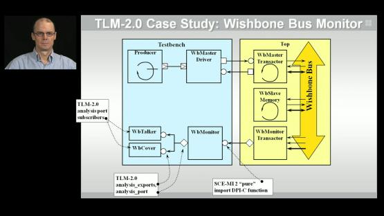 SystemC & TLM-2.0 Monitors and Talkers Session | Subject Matter Expert - John Stickley | Acceleration of SystemC & TLM 2.0 Testbenches with Co-Emulation
