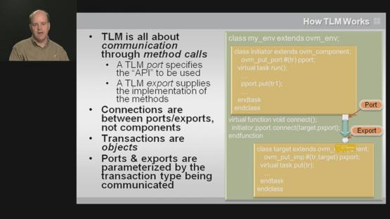Understanding TLM Session | Subject Matter Expert - Tom Fitzpatrick | Advanced OVM Course