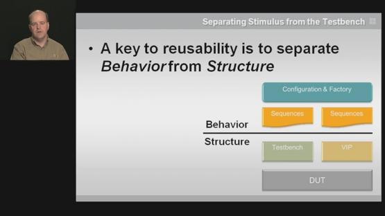 The Care and Feeding of Sequences Session | Subject Matter Expert - Tom Fitzpatrick | Advanced OVM Course