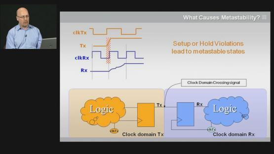 Understanding Metastability Session | Subject Matter Expert - Harry Foster | Clock-Domain Crossing Verification (CDC) Course