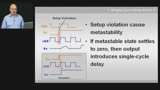Modeling Metastability Session | Subject Matter Expert - Harry Foster | Clock-Domain Crossing Verification (CDC) Course