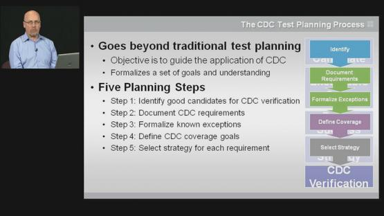 Integrating CDC Into A Flow Session | Subject Matter Expert - Harry Foster | Clock-Domain Crossing Verification (CDC) Course