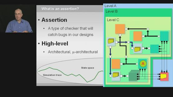 Applied Assertions Session | Subject Matter Expert - Ray Salemi | Evolving FPGA Verification Capabilities Course
