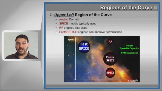 Overview to Improve AMS Performance Session | Subject Matter Expert - Ahmed Eisawy | Improve AMS Performance Course