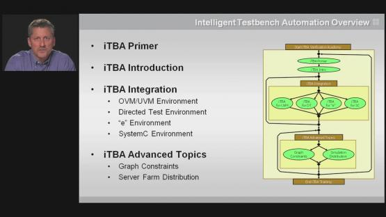 Intelligent Testbench Automation Primer Session | Subject Matter Expert - Mark Olen | Intelligent Testbench Automation Course