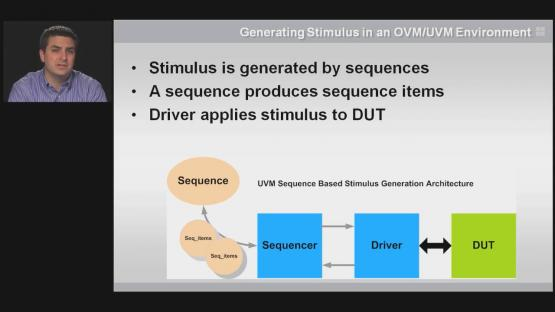 Integrating iTBA into a UVM/OVM Environment Session | Subject Matter Expert - Steve Chappell | Intelligent Testbench Automation Course