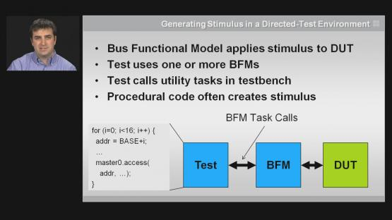 Integrating iTBA into an Existing Set of Directed Tests Session | Subject Matter Expert - Steve Chappell | Intelligent Testbench Automation Course