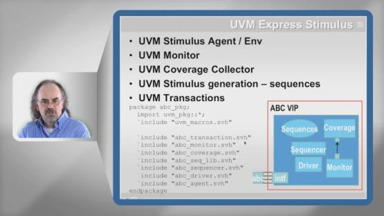 Constrained-Random Stimulus Session | Subject Matter Expert - Rich Edelman | UVM Express Course