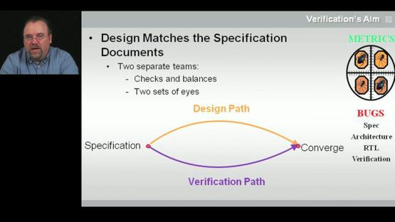 Why Plan? Session | Subject Matter Expert - Peet James | Verification Planning and Management Course