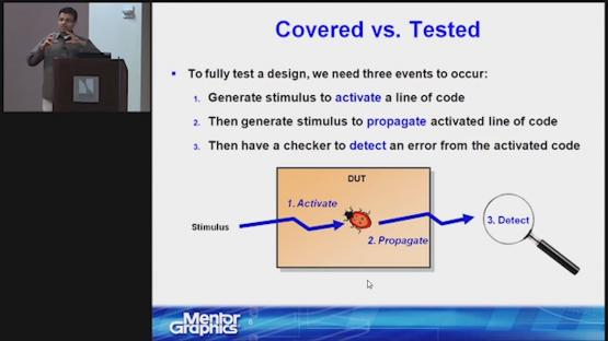 Effective Coverage using Assertions Session | Subject Matter Expert - Raghu Ardeishar | Assertion-Based Verification for FPGA and IC Design Seminar