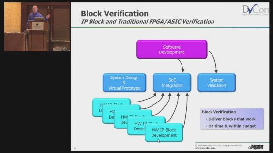 Transforming Verification & Verification Management Session | Subject Matter Expert - Tom Fitzpatrick | Advanced Verification Technologies in the Real World Seminar