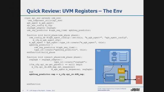C-Based Stimulus for UVM Session | Subject Matter Expert - Tom Fitzpatrick | UVM Recipe of the Month Seminar